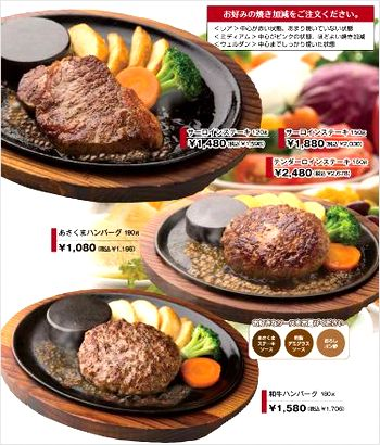 ステーキの種類